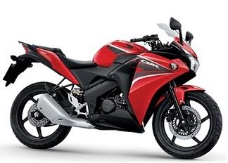 Kredit Motor Honda Bekasi Murah